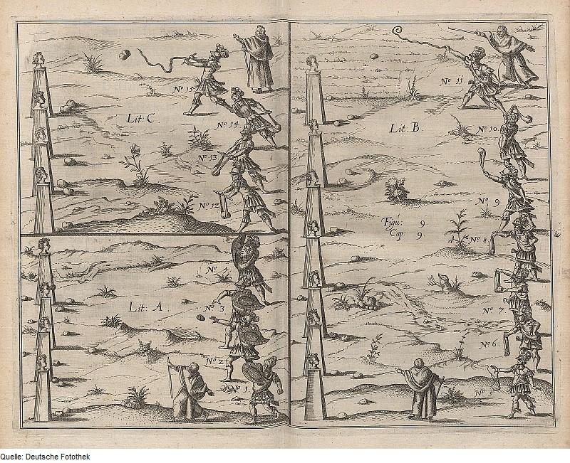 © Militärhandbuch von Johann Jacobi von Wallhausen, 1616