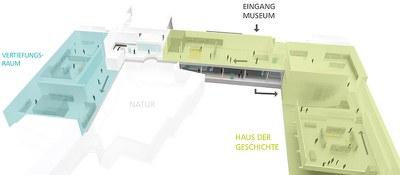 Im Haus der Geschichte Niederösterreich entsteht ein völlig neuer Raum, in dem Geschichte veranschaulicht, diskutiert und lebendig vermittelt wird.